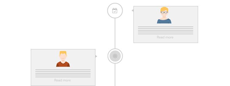vertical_timeline